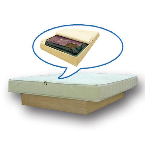 Водяная кровать (с функцией подогрева) - ПОД ЗАКАЗ!