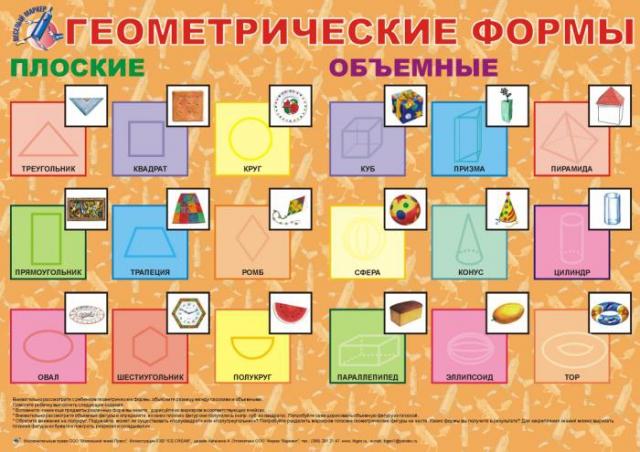 Плакат «Геометрические формы» - размер ватмана
