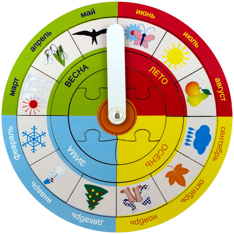 Часики Времена года - Размер: 230 × 230 мм. Материал: оклеенная плёнкой (цв.печать) фанера.