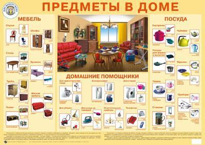 Плакат Предметы в доме -