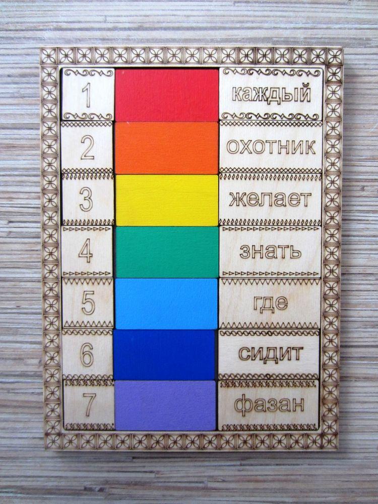 Учим цвета радуги - Размер планшета:15,5 см*21 см Материал: фанера, 3 мм