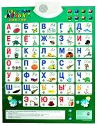 """Плакат """"Говорящая азбука"""" NEW Знаток"""