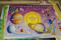 "Плакат ""Солнечная система"""