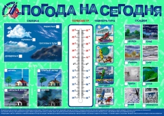 Плакат «Погода на сегодня»